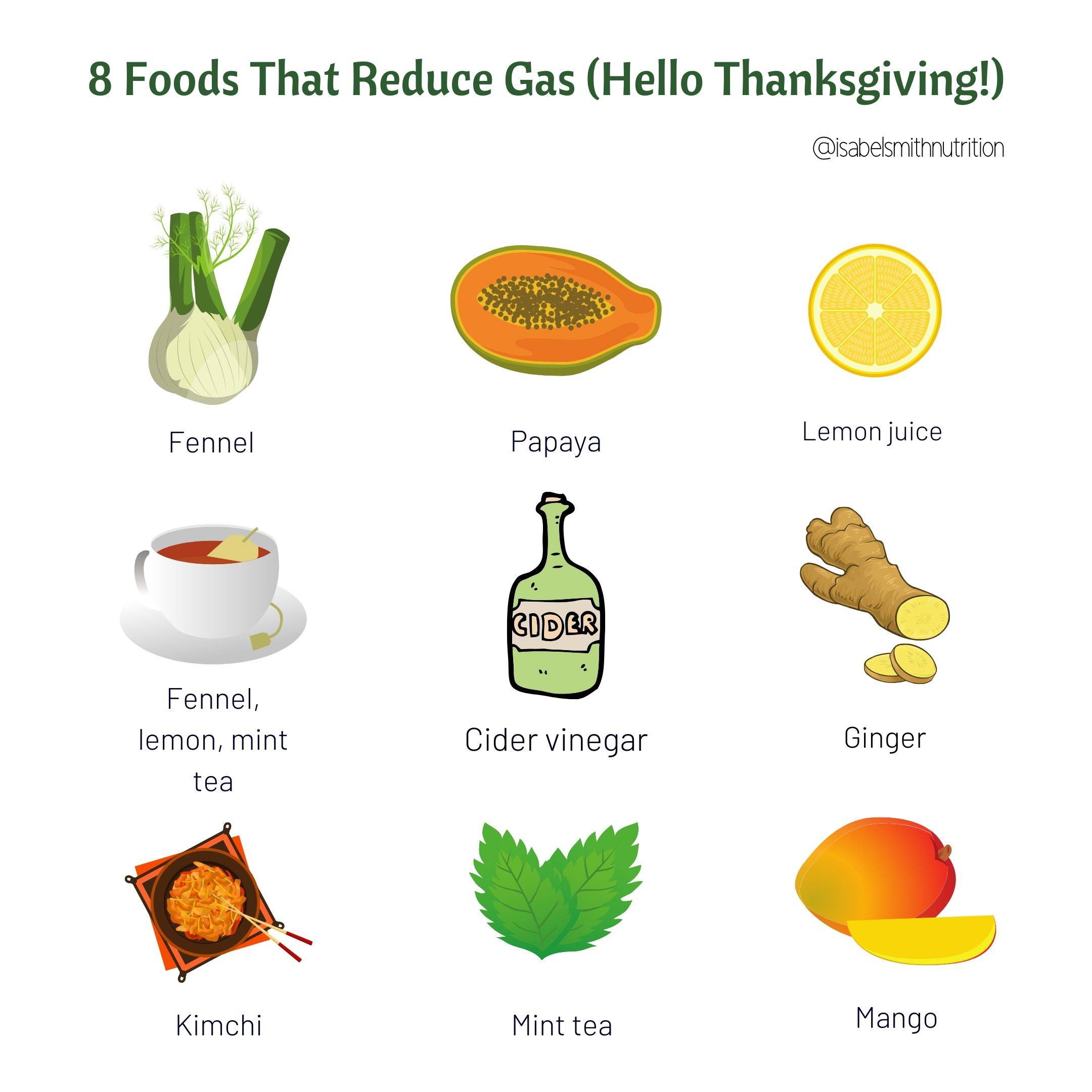8 Foods That Reduce Gas